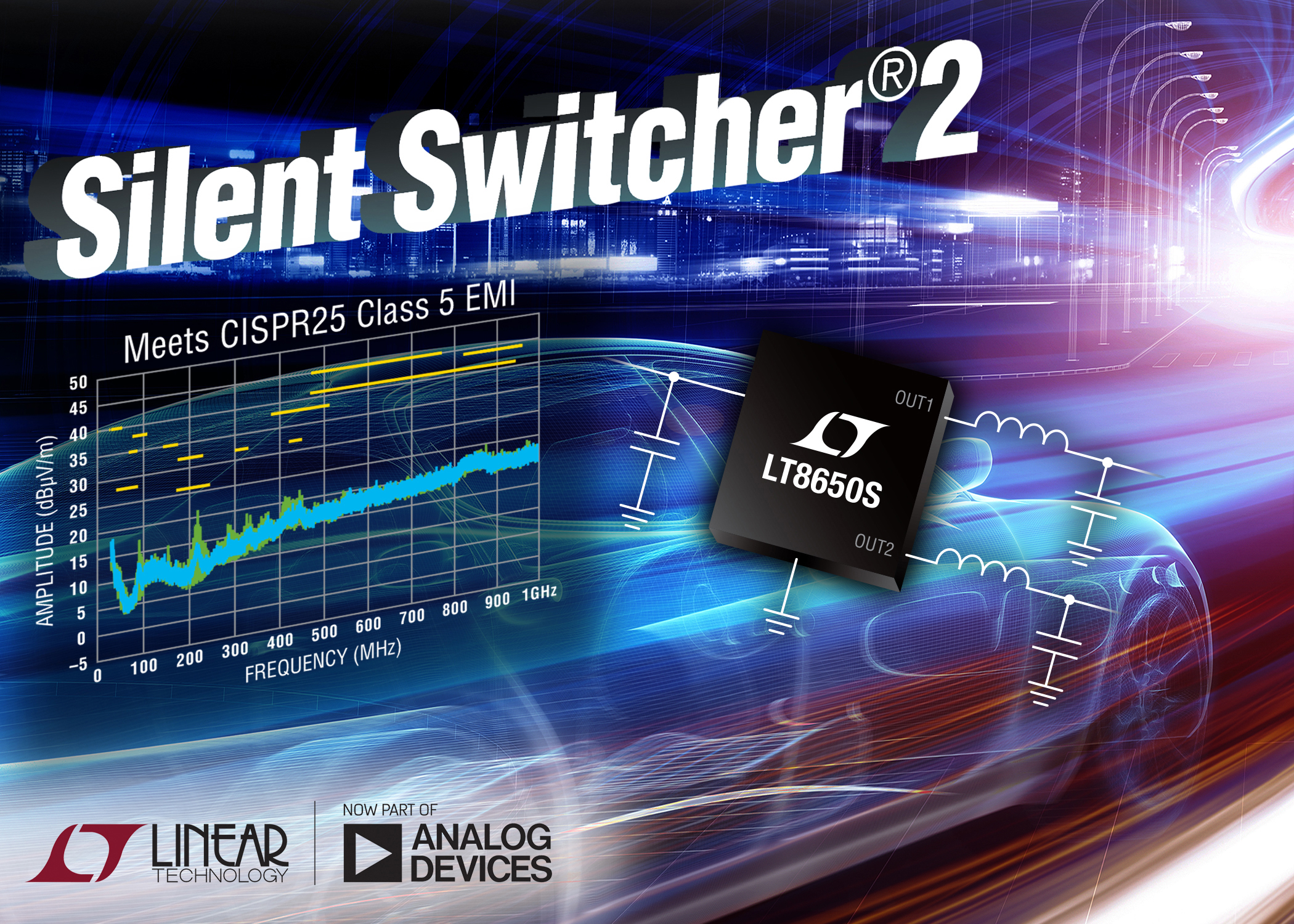 42V, Dual 4A, Synchronous Step-Down Silent Switcher 2 Delivers 94% Efficiency at 2MHz & Ultralow EMI Emissions