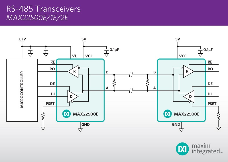 Maxim Transceivers Provide 2x Faster Data Rates and Up to 50% Extended Cable Length for Motion Control & Industrial Applications
