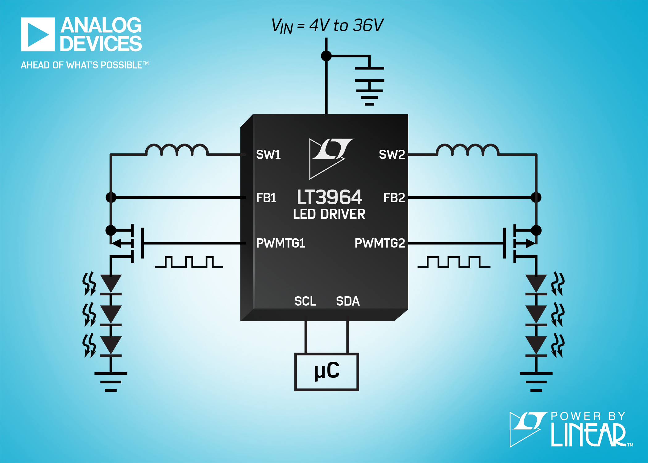 36V, Dual Channel, 1.6A Synchronous, Buck LED Driver Sports I²C Dimming Control
