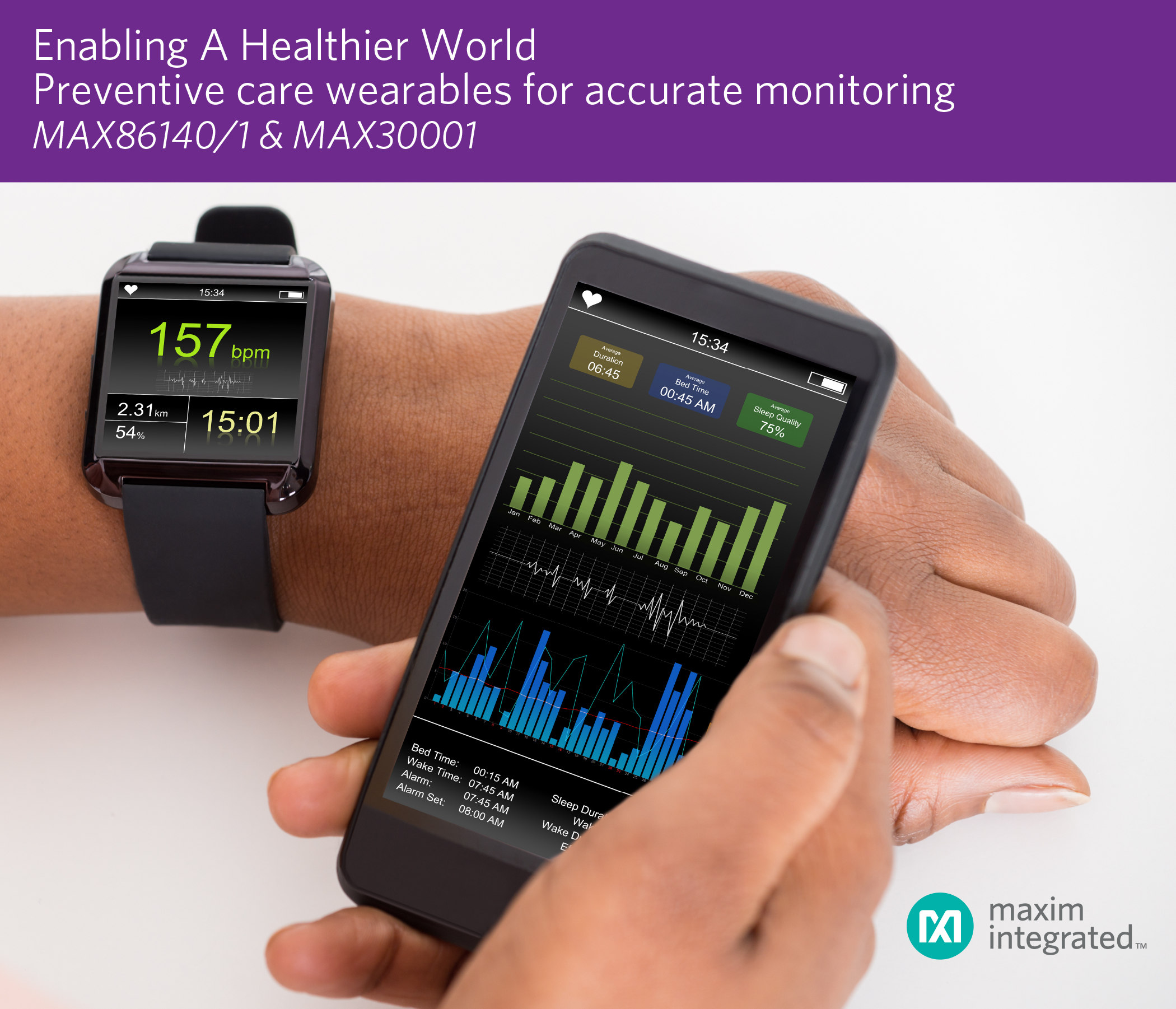 Optical Pulse Oximeter/Heart Rate Sensors and ECG & BioZ AFE Deliver Accurate, Continuous Monitoring in Compact, Low-Power Solutions