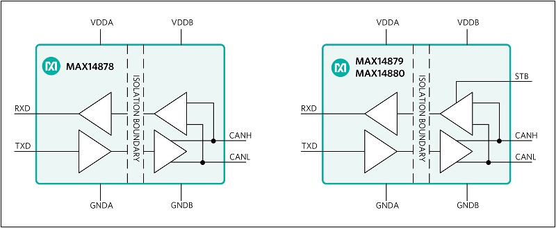 Maxim's Isolated CAN Transceivers Ensure Robust Communications for Industrial Systems