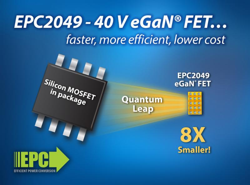 40 V GaN Power Transistor is 8x Smaller Than Equivalently Rated MOSFETS