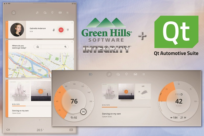 The Qt Company and Green Hills Announce Significant Advancements in Integrated Automotive HMI Platforms