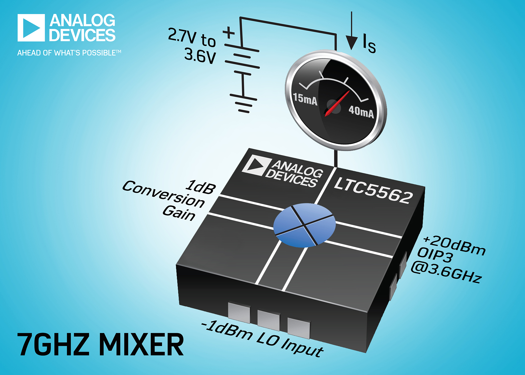 Low-Power Active Mixer Delivers 7GHz Bandwidth & 20dBm OIP3