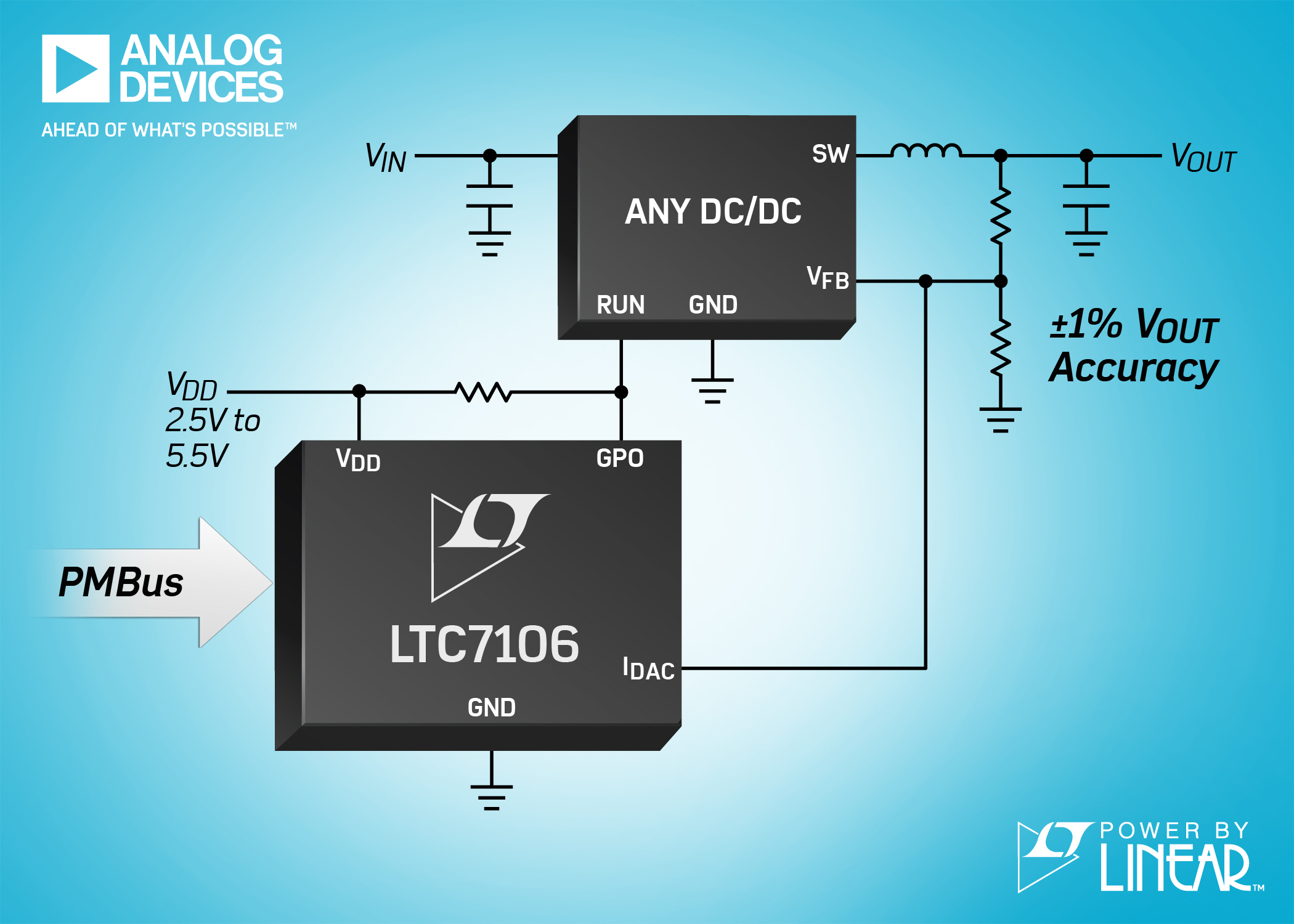 Bidirectional Current DAC Adjusts the Output Voltage of Virtually any DC/DC Regulator