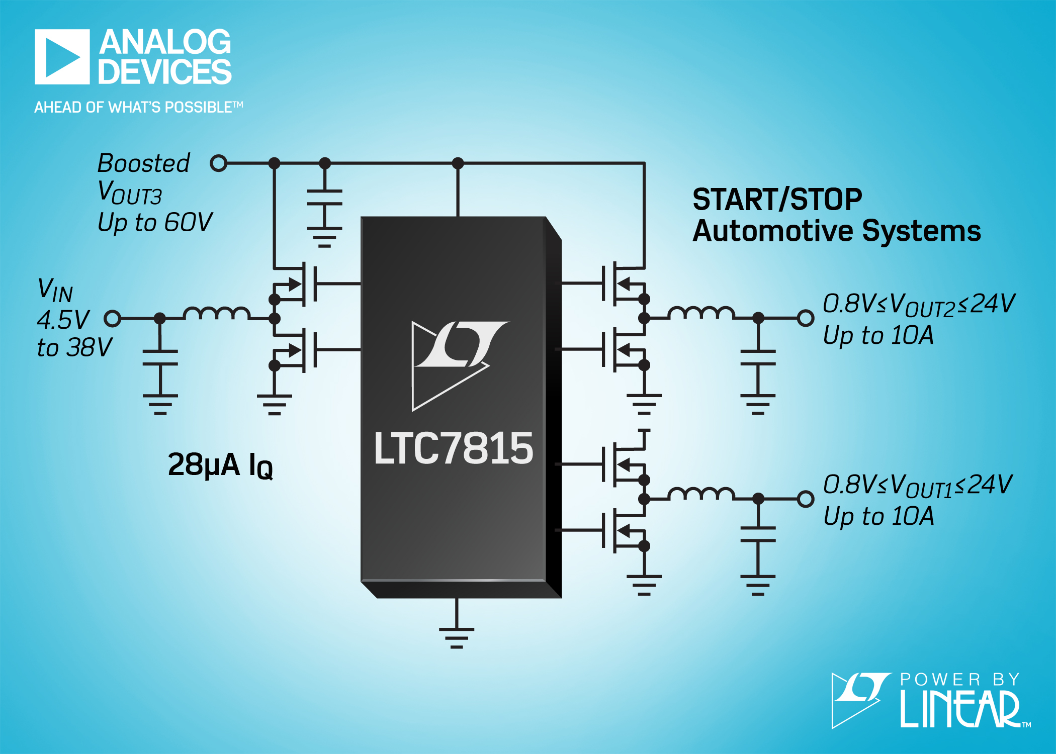 Triple Output, Buck/Buck/Boost Synchronous DC/DC Controller Operates up to 2.25MHz