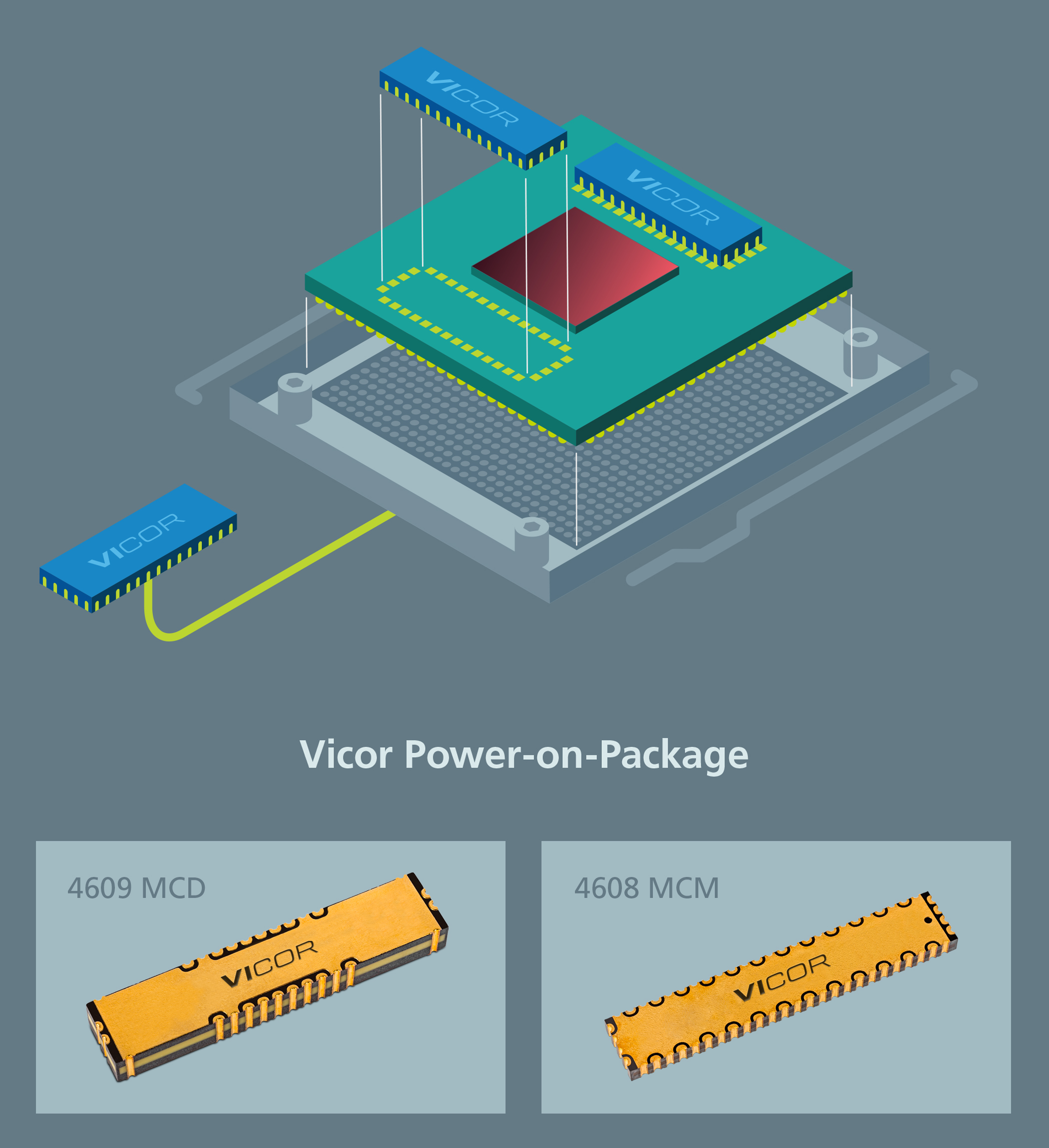 Power-on-Package Solution Provides up to 1,000A Peak Current to Enable Higher XPU Performance