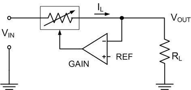 Fundamentals of Switching Regulators