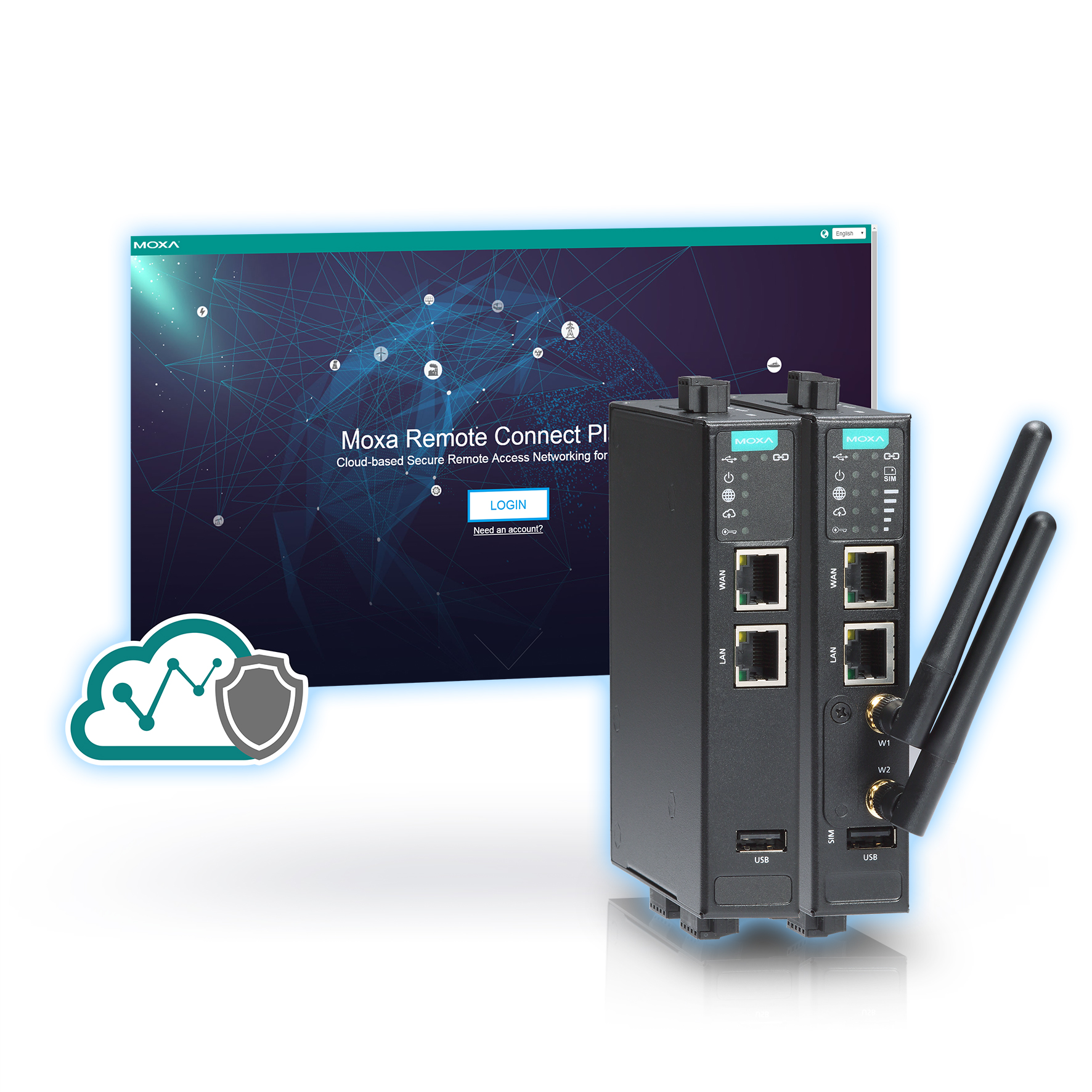Cloud-based Secure Remote Access Solution Designed for Effortless Connection to IoT Devices