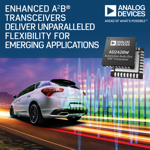 Enhanced A2B Transceivers Deliver Unparalleled Flexibility for Emerging Applications