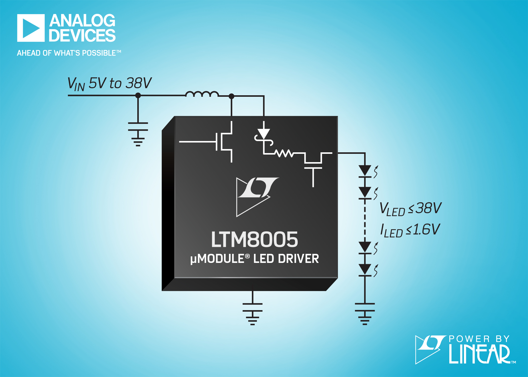 10A Boost µModule Regulator Ideal for Driving LEDs