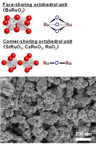 An Easy Perovskite Catalyst for the Oxidation of Sulfides