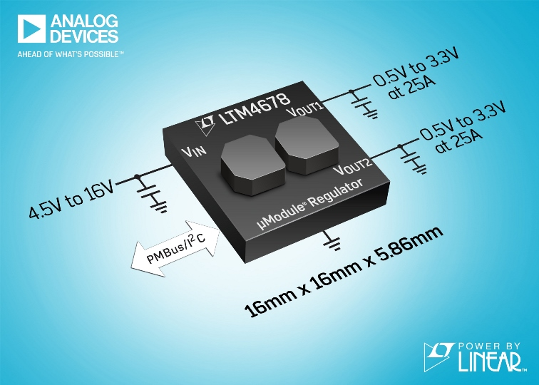50A ÂμModule Regulator Scalable to 250A Runs Cool