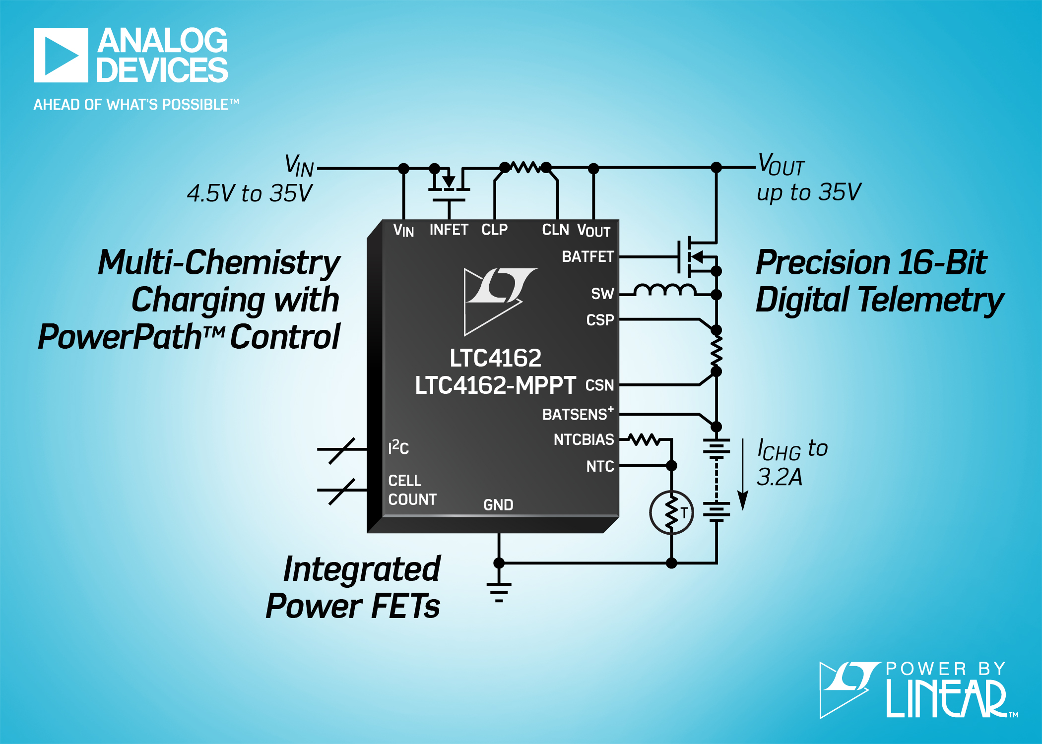 Step-Down Battery Charger Features Digital I²C Telemetry