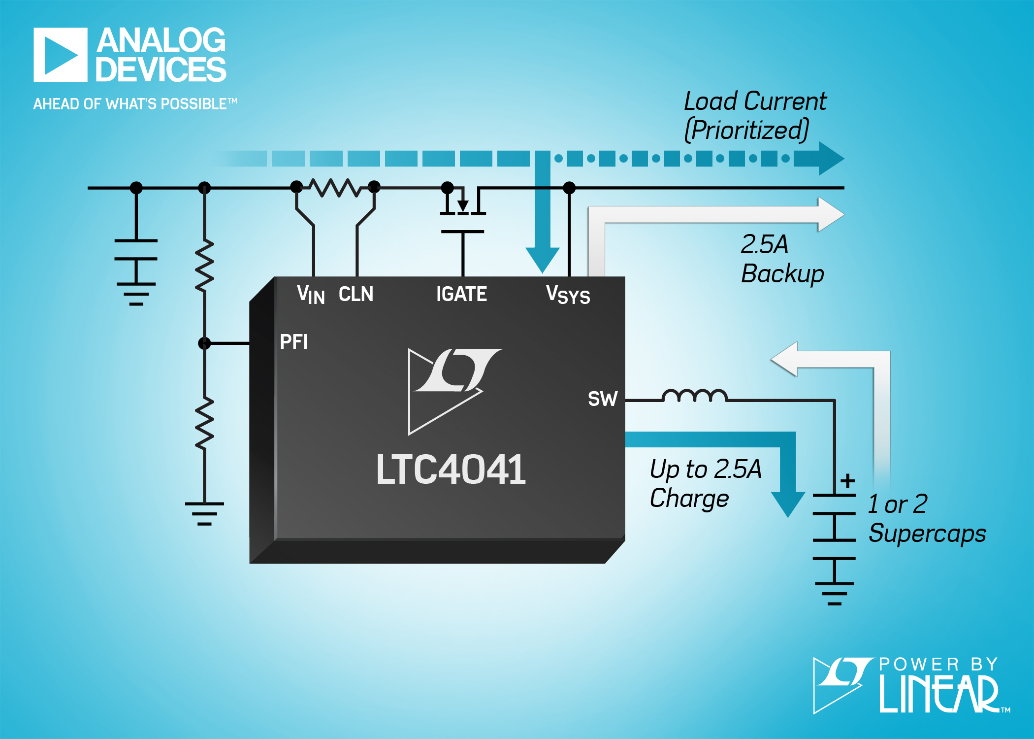 2.5A Backup Power Manager Provides High-Efficiency Charging