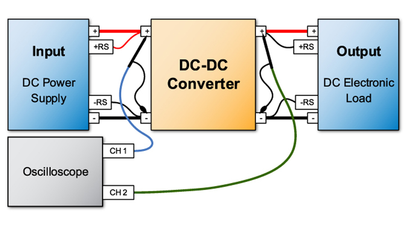 A Quick Guide to Automotive DC-DC Converter Test