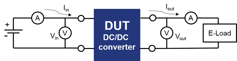 How to Easily Test a DC-DC Converter