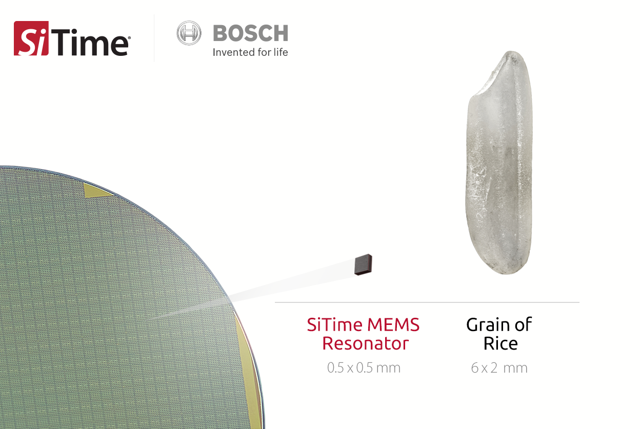 SiTime and Bosch Accelerate Innovation in MEMS Timing for 5G and IoT