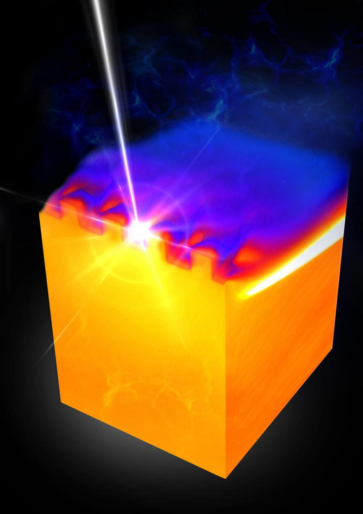 Extremely Small and Fast: Laser Ignites Hot Plasma
