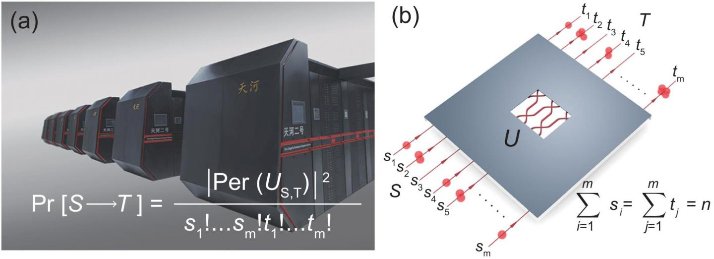 Tianhe-2 Supercomputer Works out Quantum Supremacy