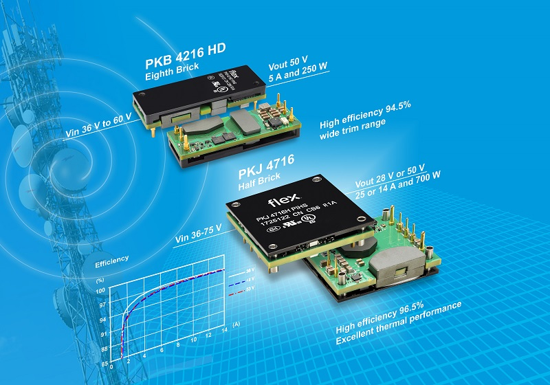 Flex Power Modules boosts portfolio for RFPA applications