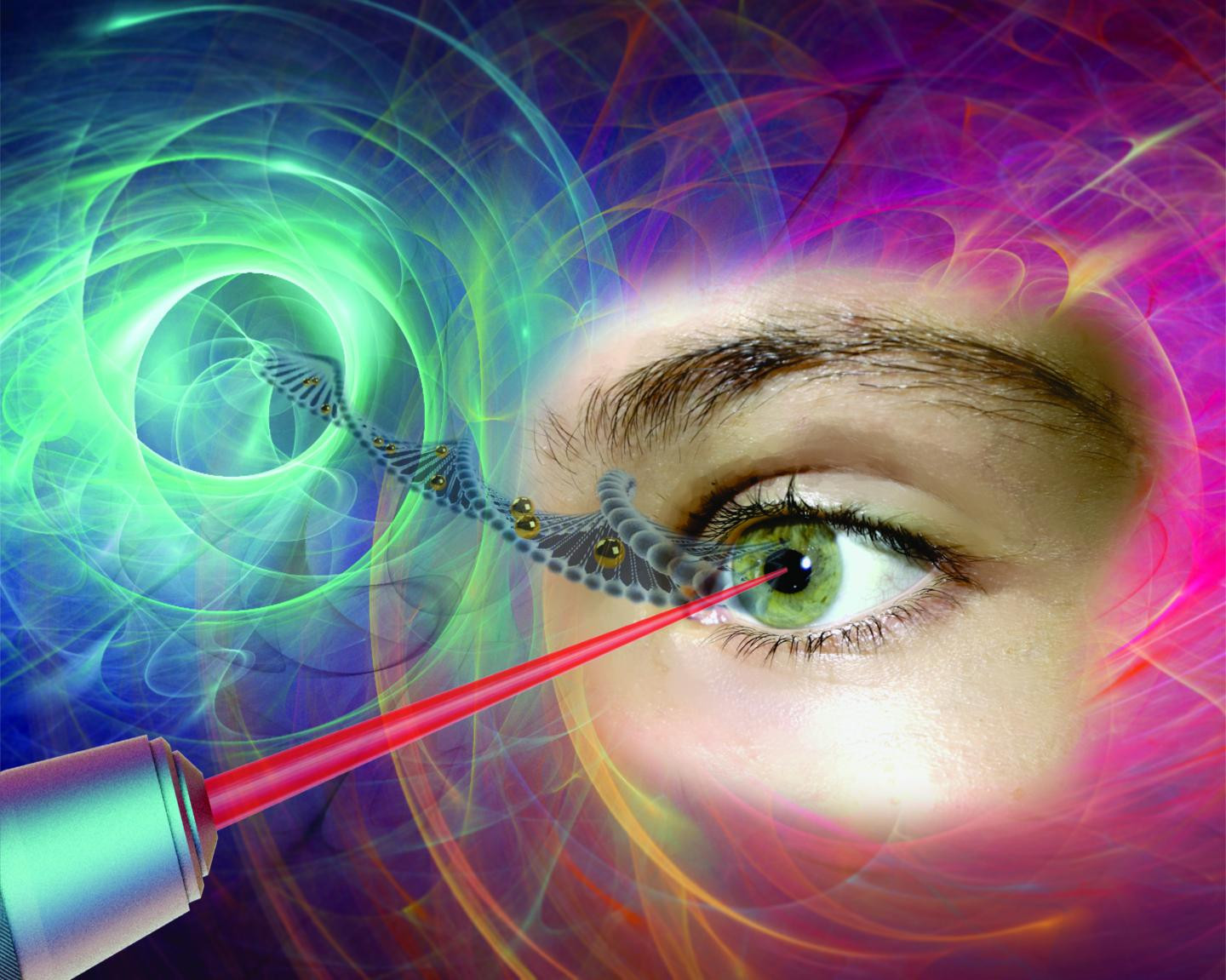 Non-Viral Ocular Gene Therapy Using Laser and Nanotechnology