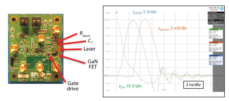 The Power and Evolution of GaN - Part 3