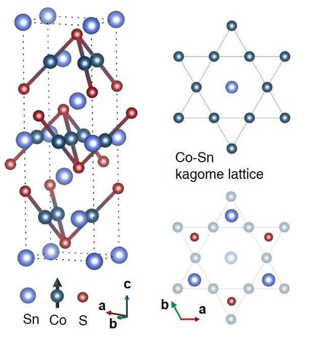 A Quantum Magnet With a Topological Twist