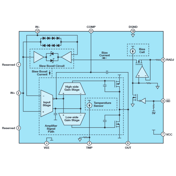 24 V to 220 V Precision Operational Amplifier