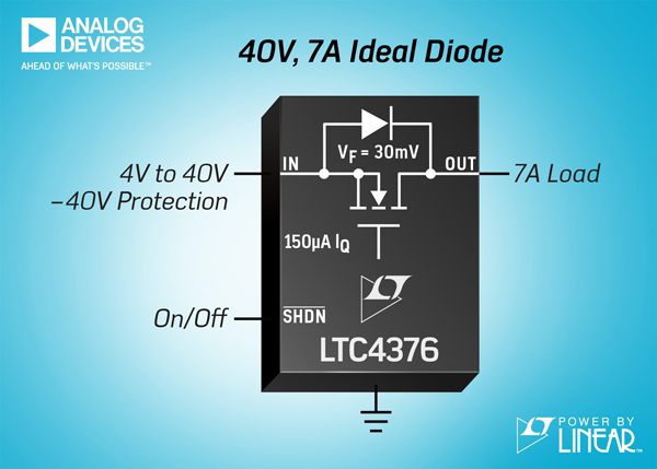 7 A Ideal Diode Shields Electronics from Reversed Supplies