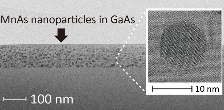 Nanoparticles Help Realize 'Spintronic' Devices