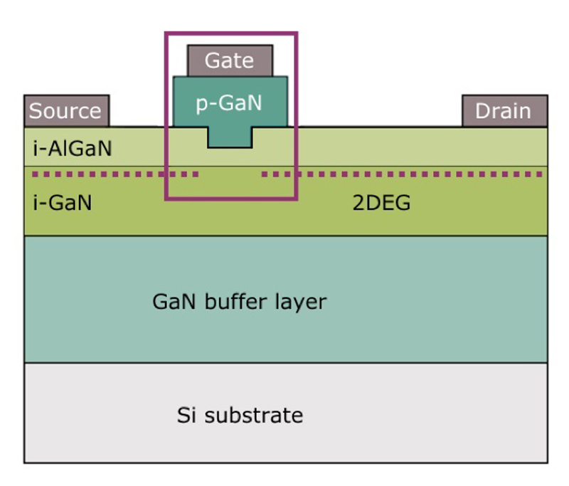 Taking the Heat Out of Wide-Bandgap Designs