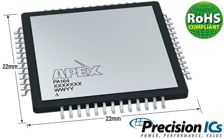 Amplifier ICs Deliver High-Output Current Performance