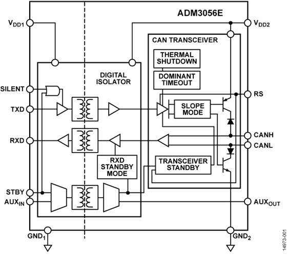 5.7 kV rms, Signal-Isolated CAN FD Transceiver