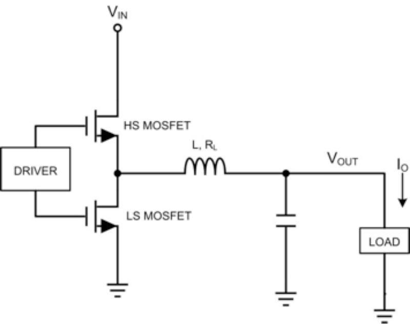 Power Supplies: Designing with Magnetic Components
