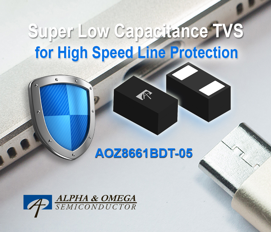 Super Low Capacitance TVS for USB 3.2 Protection