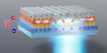 Organic Laser Diodes Move from Dream to Reality