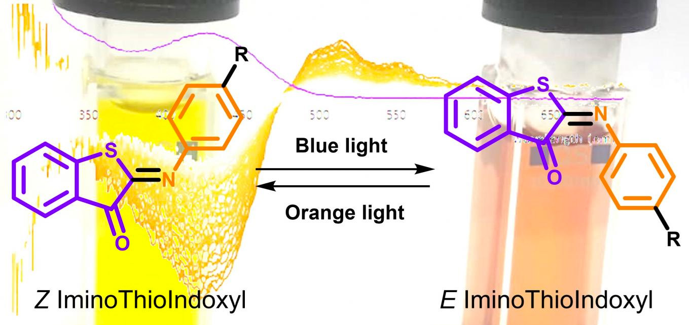Visible-Light Molecular Switch with 100 nm Band Separation