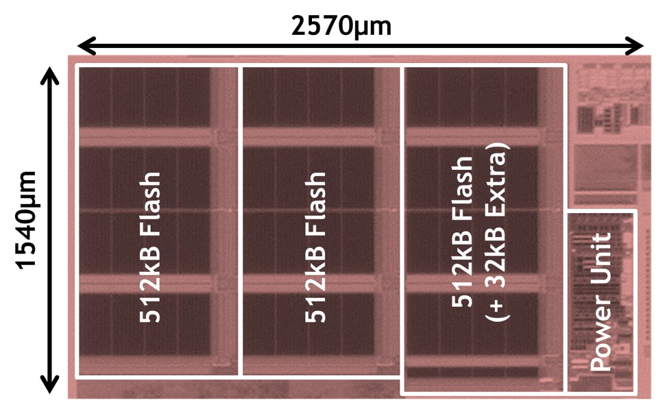 Low-Power Technology for Embedded Flash Memory