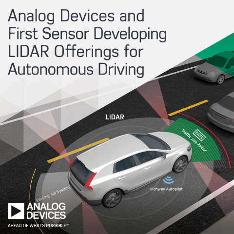 LIDAR Offerings to Accelerate Future of Autonomous Driving