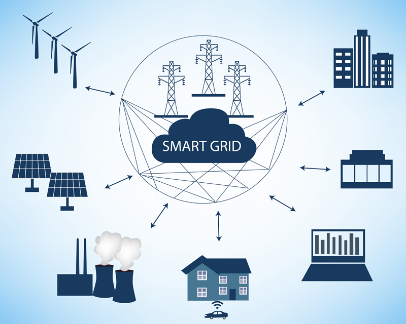 Cybersecurity Clouds Over the Bright Future of Smart Grids