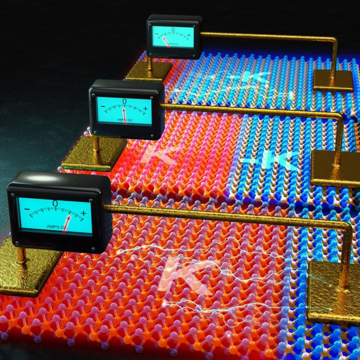 Valleytronics Core Theory for High-Efficiency Semiconductors