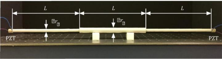 The Storage, Release of Mechanical Waves Without Energy Loss