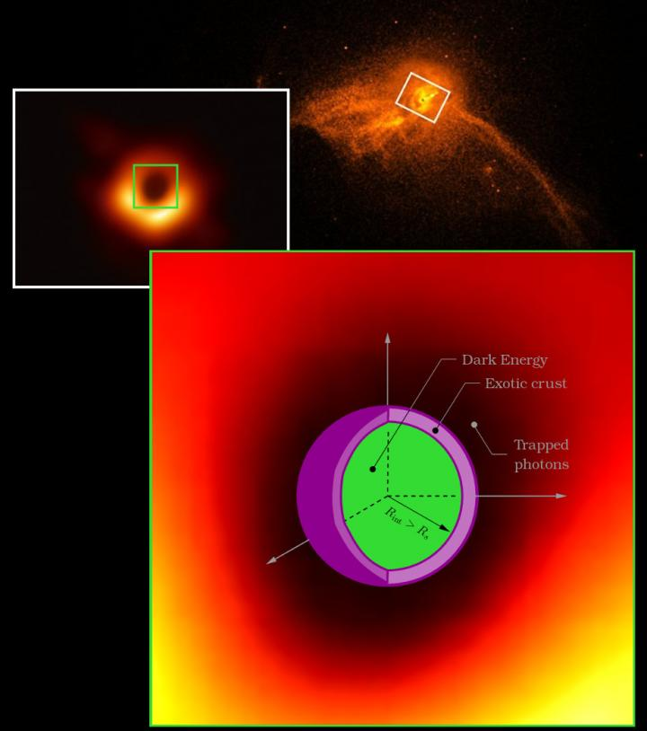 Are Black Holes Made of Dark Energy?