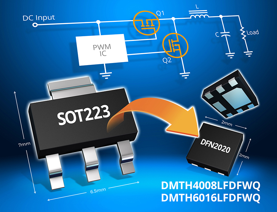 Miniature Automotive MOSFETs with Increased Power Density