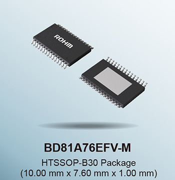 Automotive-Grade Backlight LED Driver Optimized for LCDs