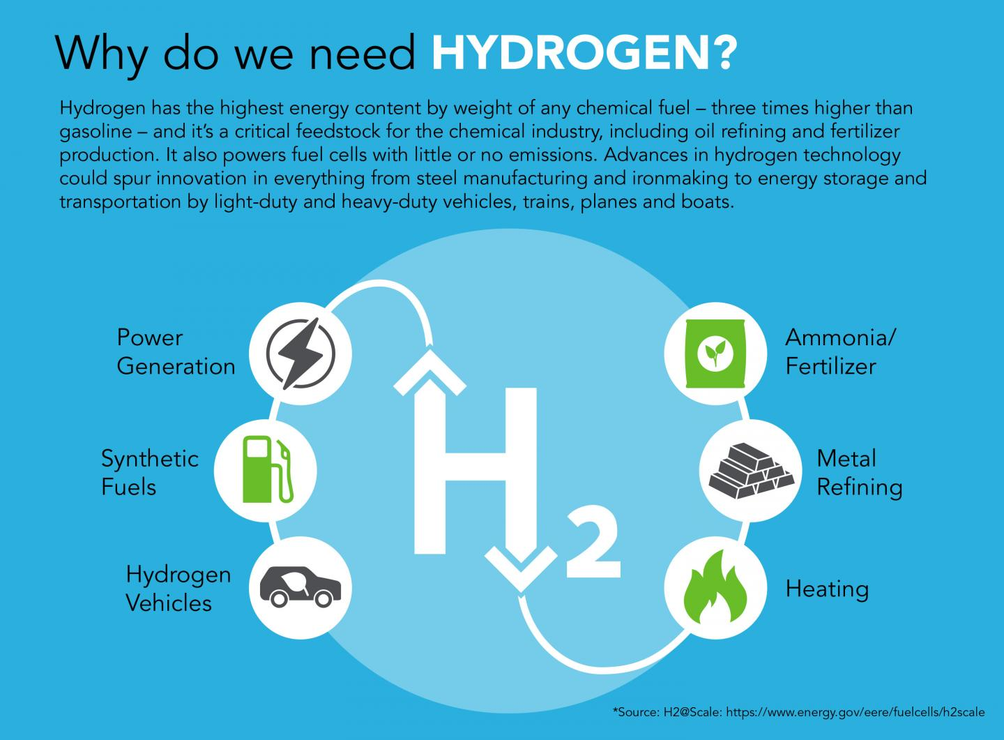 Cheaper Catalyst can Generate Hydrogen in Commercial Device