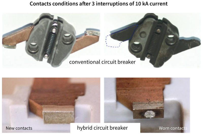 Moving from Electromechanical to Solid-State in Relays and Circuit Breakers