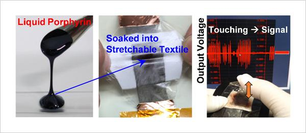 Stretchable Vibration-Powered Device Uses a Liquid Electret