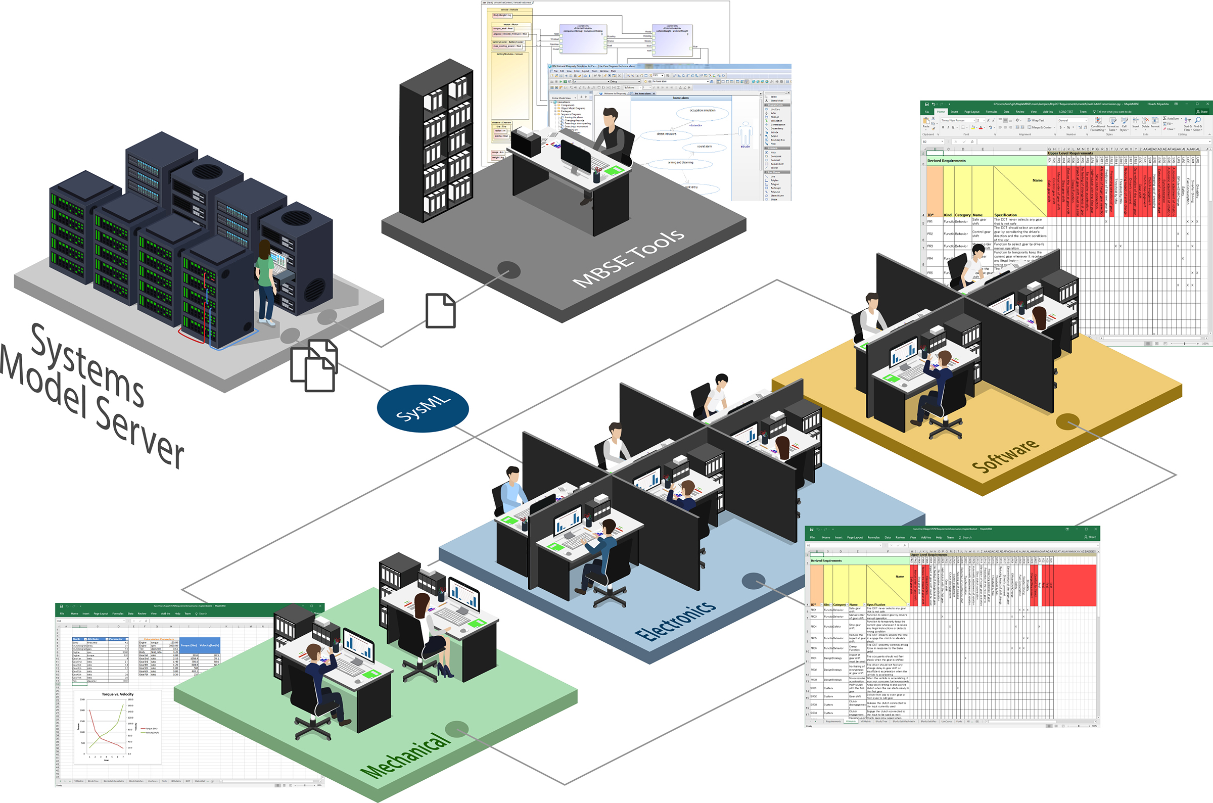 Software Improves Workflow of Systems Engineering Process